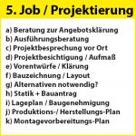 B5-Projektierung-von der Werbetechnik-Anfrage bis zur Produktion werbeturm24