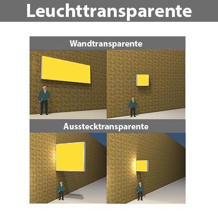 werbeturm-peise-fuer-leuchtwerbung