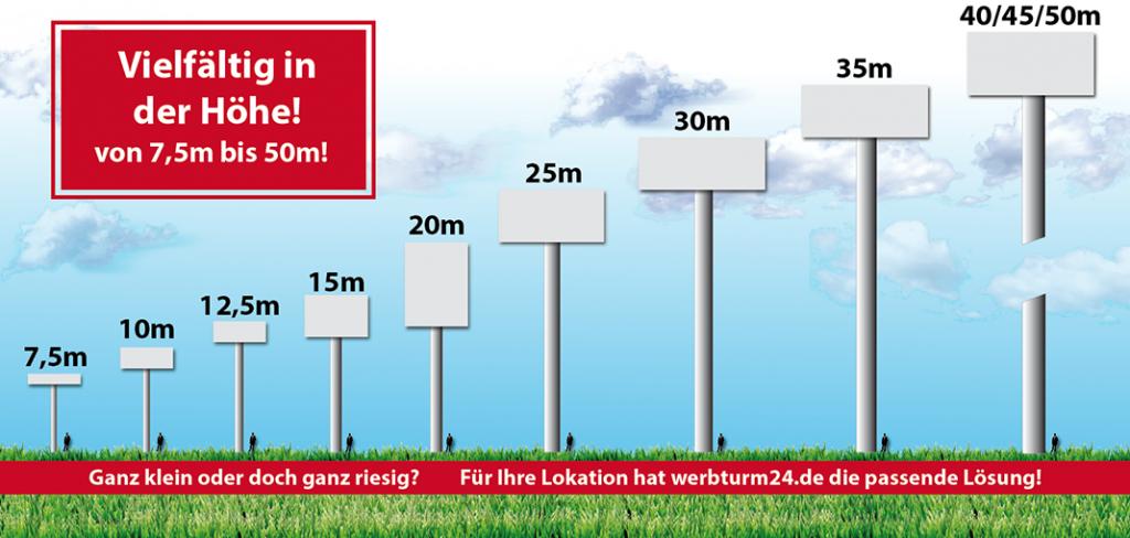 Preise-für-werbeturm-werbemast-von-werbeturm24-Slider-4
