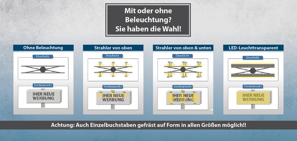 Preise-für-werbeturm-werbemast-von-werbeturm24-Slider-6
