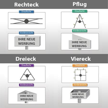 Werbemast-Preise - Rechteckmast, Pflugmastkrone, Dreiecksmastkrone, Viereckmastkrone